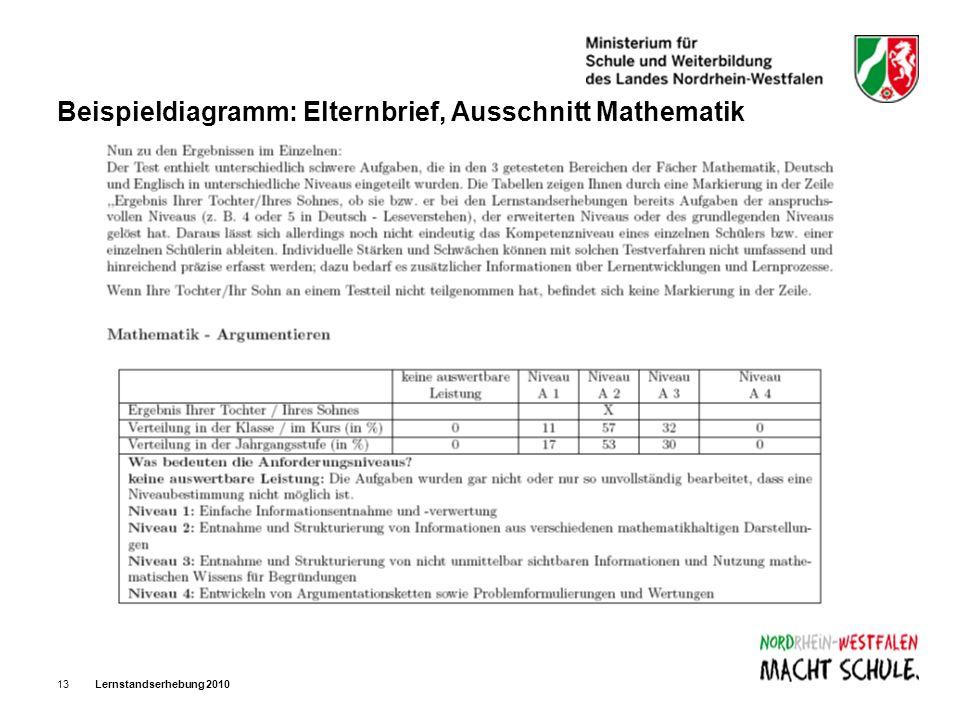 Lernstandserhebung 201013 Beispieldiagramm: Elternbrief, Ausschnitt Mathematik