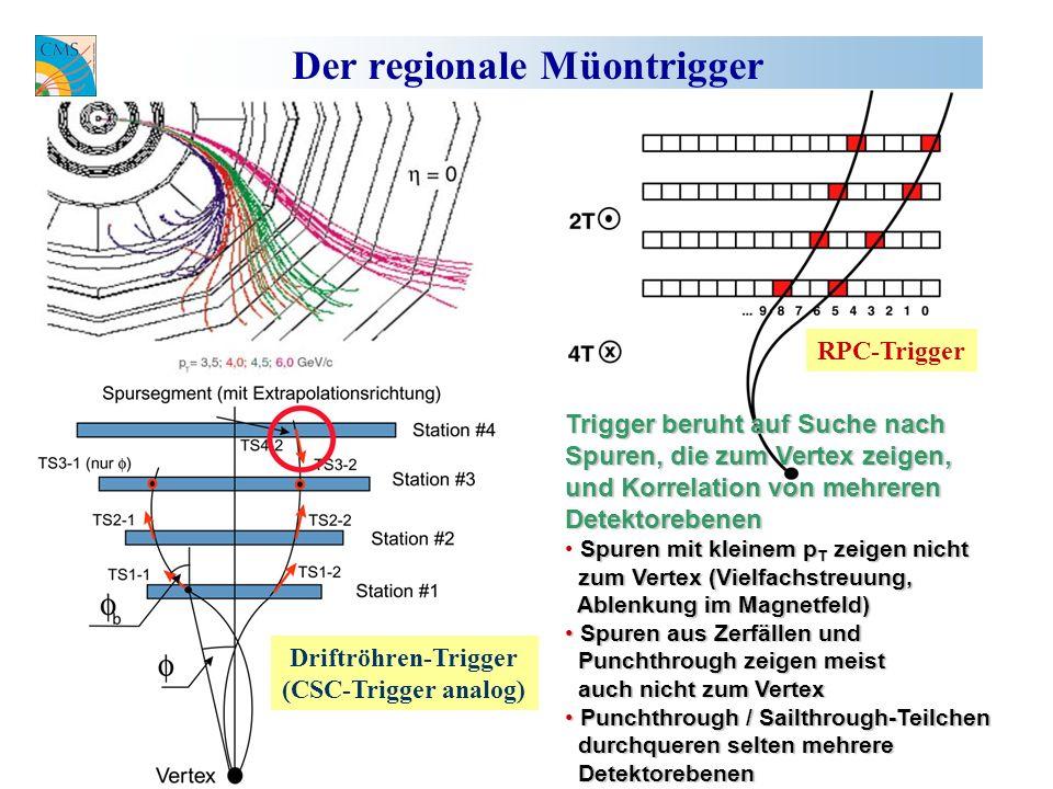 Der regionale Müontrigger Trigger beruht auf Suche nach Spuren, die zum Vertex zeigen, und Korrelation von mehreren Detektorebenen Spuren mit kleinem p T zeigen nicht zum Vertex (Vielfachstreuung, zum Vertex (Vielfachstreuung, Ablenkung im Magnetfeld) Ablenkung im Magnetfeld) Spuren aus Zerfällen und Spuren aus Zerfällen und Punchthrough zeigen meist Punchthrough zeigen meist auch nicht zum Vertex auch nicht zum Vertex Punchthrough / Sailthrough-Teilchen Punchthrough / Sailthrough-Teilchen durchqueren selten mehrere durchqueren selten mehrere Detektorebenen Detektorebenen RPC-Trigger Driftröhren-Trigger (CSC-Trigger analog)
