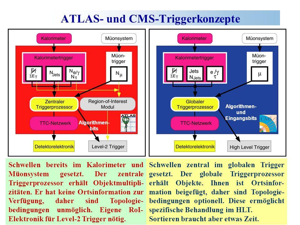 ATLAS- und CMS-Triggerkonzepte Schwellen bereits im Kalorimeter und Müonsystem gesetzt.