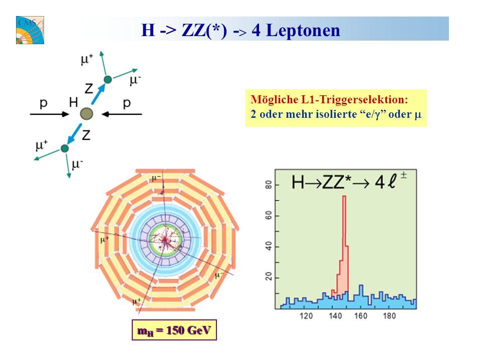 H -> ZZ(*) - 4 Leptonen Ereignisse / 2 GeV m(4 ) / GeV Mögliche L1-Triggerselektion: 2 oder mehr isolierte e/ oder m H = 150 GeV