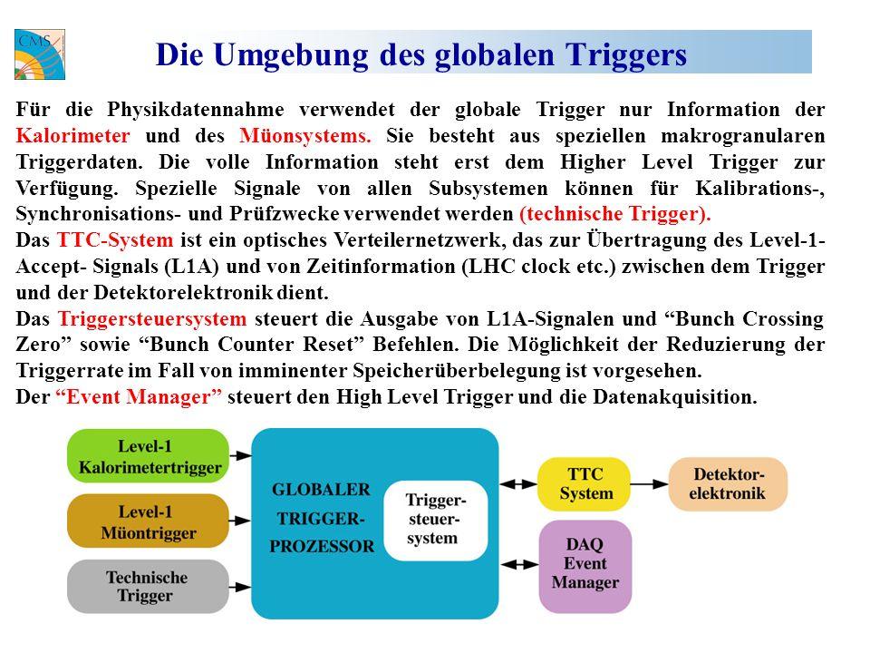 Die Umgebung des globalen Triggers Für die Physikdatennahme verwendet der globale Trigger nur Information der Kalorimeter und des Müonsystems.