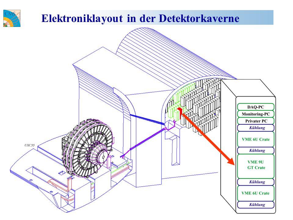 Elektroniklayout in der Detektorkaverne