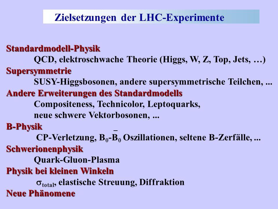 Zielsetzungen der LHC-Experimente Standardmodell-Physik QCD, elektroschwache Theorie (Higgs, W, Z, Top, Jets, …)Supersymmetrie SUSY-Higgsbosonen, andere supersymmetrische Teilchen,...