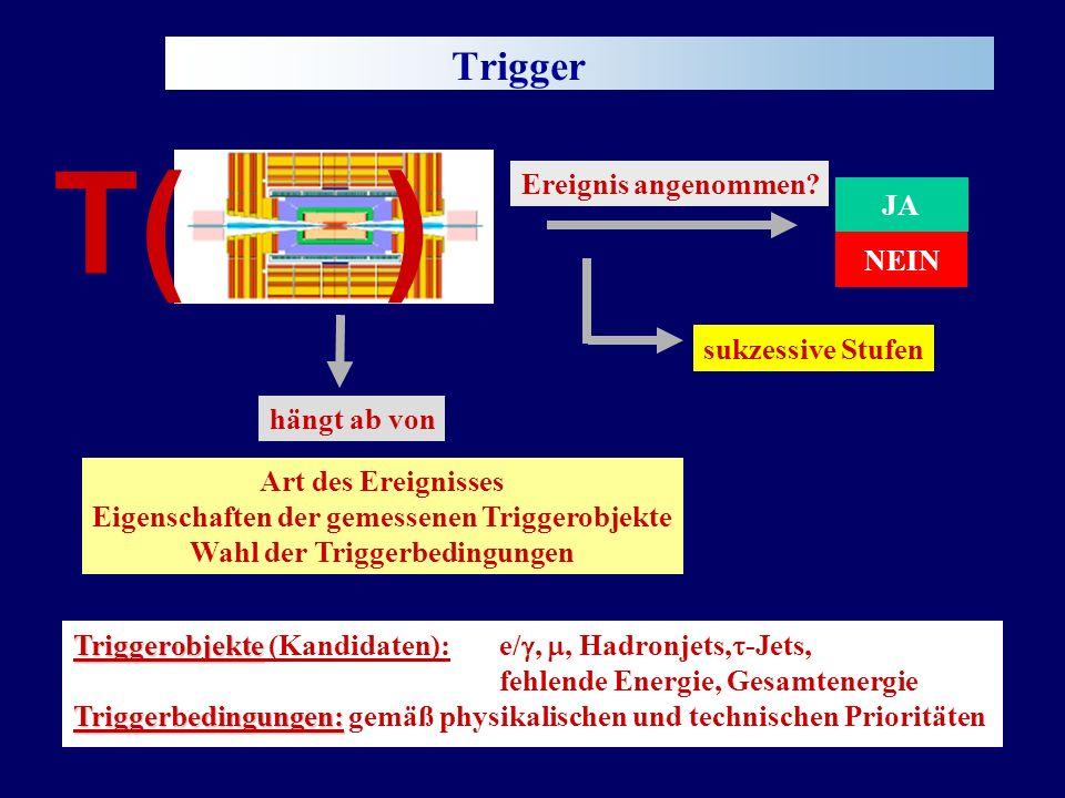 Art des Ereignisses Eigenschaften der gemessenen Triggerobjekte Wahl der Triggerbedingungen Ereignis angenommen.