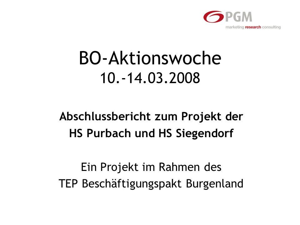 BO-Aktionswoche 10.-14.03.2008 Abschlussbericht zum Projekt der HS Purbach und HS Siegendorf Ein Projekt im Rahmen des TEP Beschäftigungspakt Burgenland