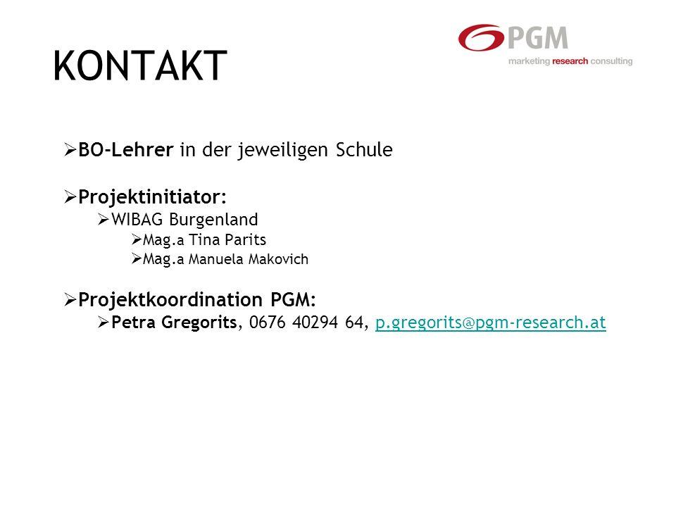 KONTAKT BO-Lehrer in der jeweiligen Schule Projektinitiator: WIBAG Burgenland Mag.