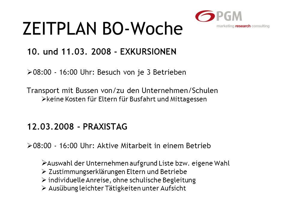ZEITPLAN BO-Woche 10. und 11.03.