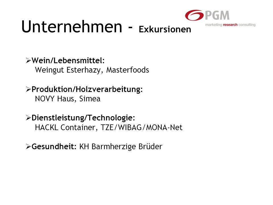 Unternehmen - Exkursionen Wein/Lebensmittel: Weingut Esterhazy, Masterfoods Produktion/Holzverarbeitung: NOVY Haus, Simea Dienstleistung/Technologie: HACKL Container, TZE/WIBAG/MONA-Net Gesundheit: KH Barmherzige Brüder