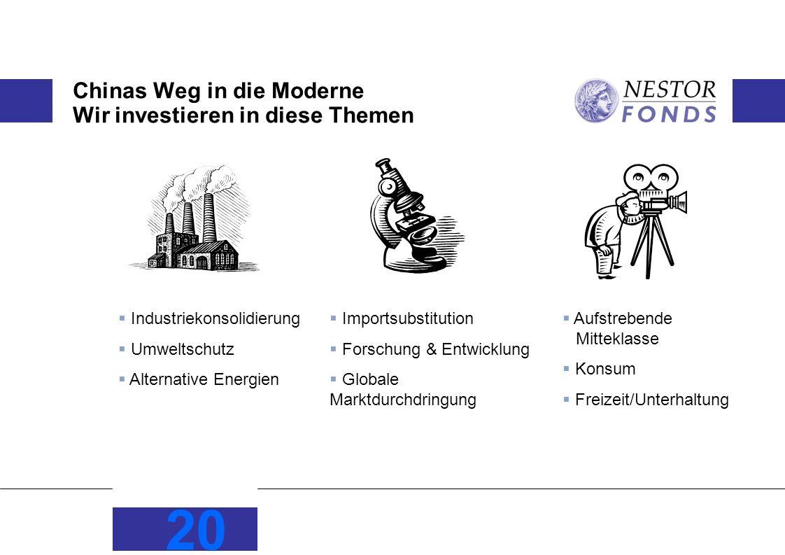 20 Chinas Weg in die Moderne Wir investieren in diese Themen Industriekonsolidierung Umweltschutz Alternative Energien Importsubstitution Forschung &
