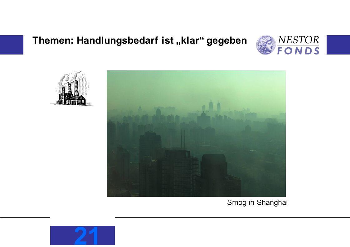 21 Themen: Handlungsbedarf ist klar gegeben Smog in Shanghai
