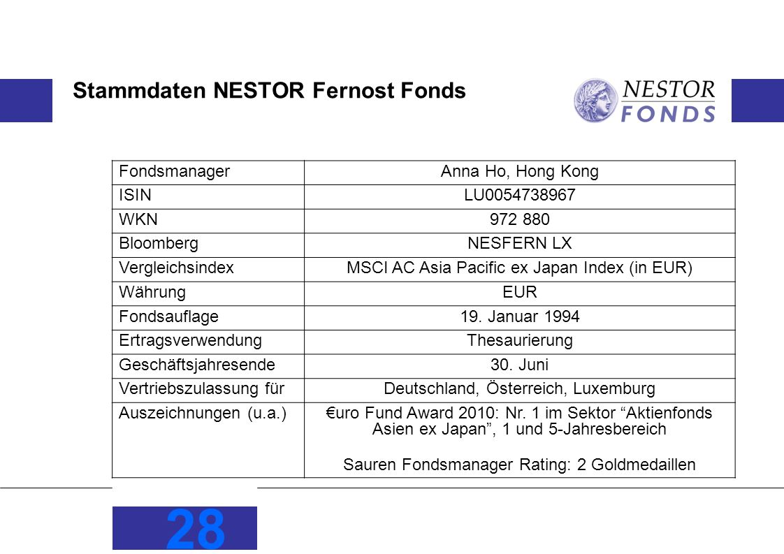 28 Stammdaten NESTOR Fernost Fonds FondsmanagerAnna Ho, Hong Kong ISINLU0054738967 WKN972 880 BloombergNESFERN LX VergleichsindexMSCI AC Asia Pacific ex Japan Index (in EUR) WährungEUR Fondsauflage19.