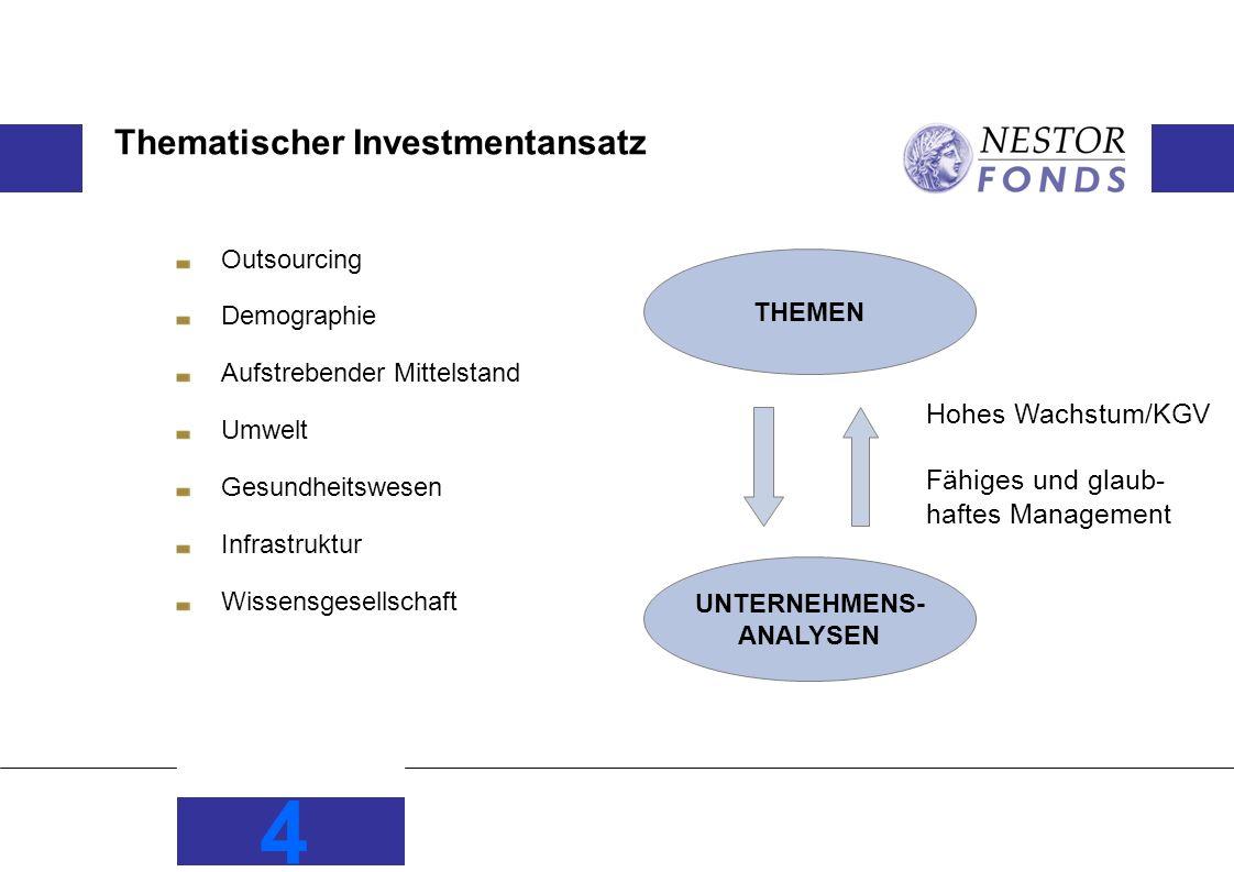 4 Thematischer Investmentansatz Outsourcing Demographie Aufstrebender Mittelstand Umwelt Gesundheitswesen Infrastruktur Wissensgesellschaft UNTERNEHME