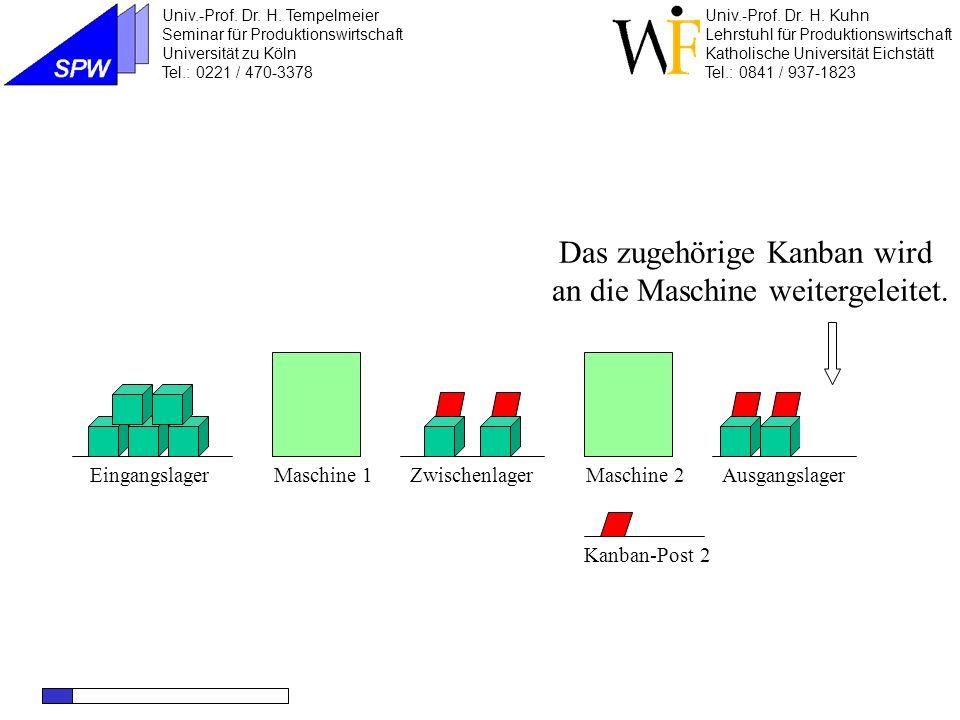 Maschine 1Maschine 2EingangslagerZwischenlagerAusgangslager KANBAN-Linie: Lehrpräsentation Zu Beginn sind sämtliche Läger gefüllt, es wird nicht produziert.