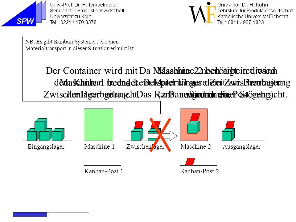 Maschine 1Maschine 2EingangslagerZwischenlagerAusgangslager Kanban-Post 2Kanban-Post 1 Ein weiterer Auftrag trifft ein.Ein Container wird entnommen.