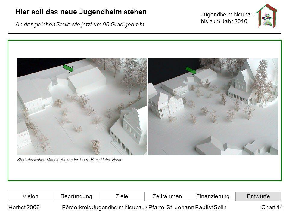 Jugendheim-Neubau bis zum Jahr 2010 Chart 14Herbst 2006 Förderkreis Jugendheim-Neubau / Pfarrei St. Johann Baptist Solln Hier soll das neue Jugendheim