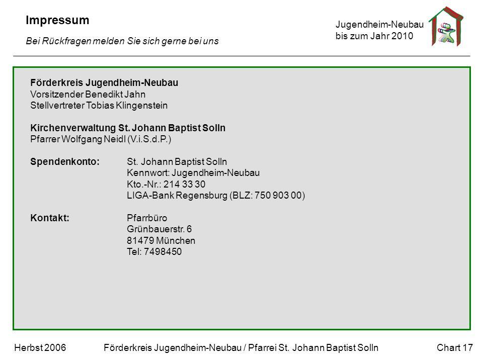Jugendheim-Neubau bis zum Jahr 2010 Chart 17Herbst 2006 Förderkreis Jugendheim-Neubau / Pfarrei St. Johann Baptist Solln Impressum Bei Rückfragen meld