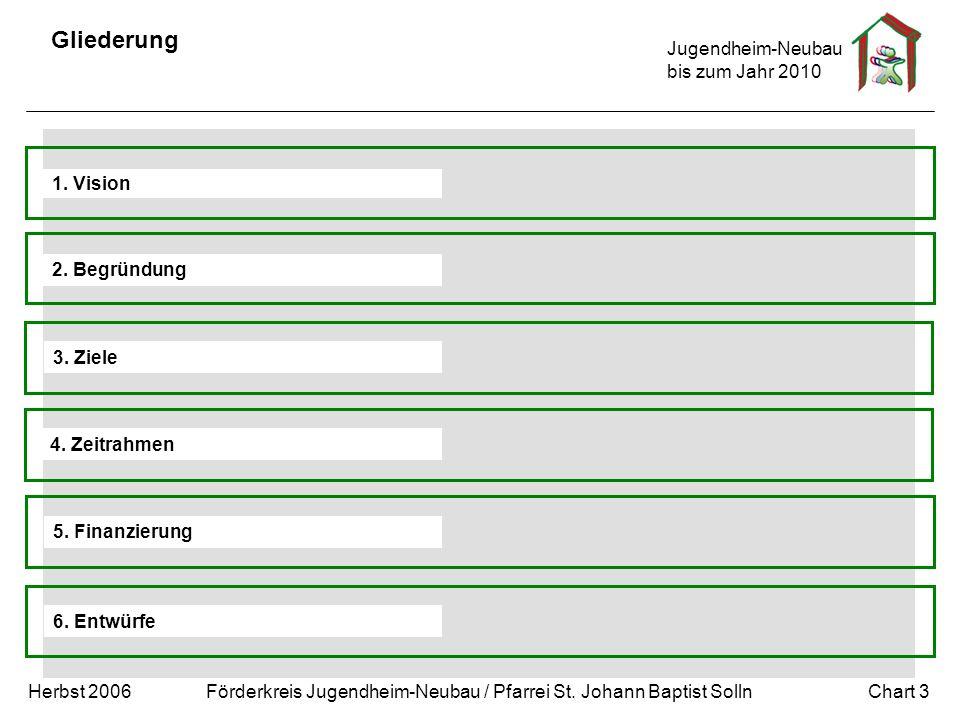 Jugendheim-Neubau bis zum Jahr 2010 Chart 3Herbst 2006 Förderkreis Jugendheim-Neubau / Pfarrei St. Johann Baptist Solln 6. Entwürfe 4. Zeitrahmen 5. F