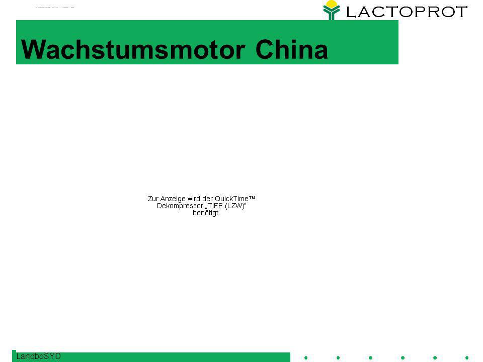 LandboSYD Wachstumsmotor China