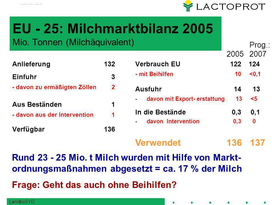 EU - 25: Milchmarktbilanz 2005 Mio.