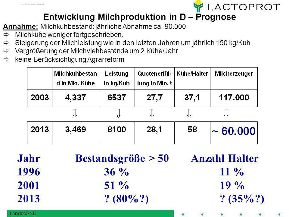 Entwicklung Milchproduktion in D – Prognose Annahme: Milchkuhbestand: jährliche Abnahme ca.