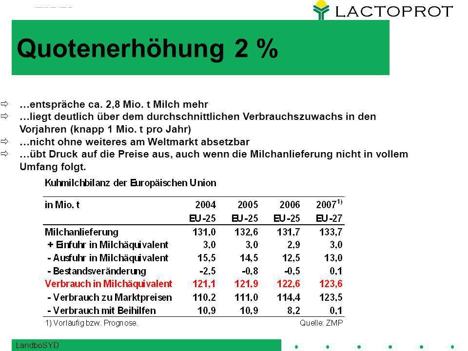 LandboSYD Quotenerhöhung 2 % …entspräche ca.2,8 Mio.
