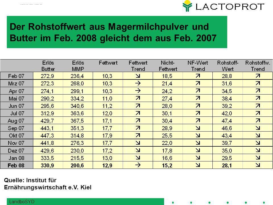 LandboSYD Der Rohstoffwert aus Magermilchpulver und Butter im Feb.
