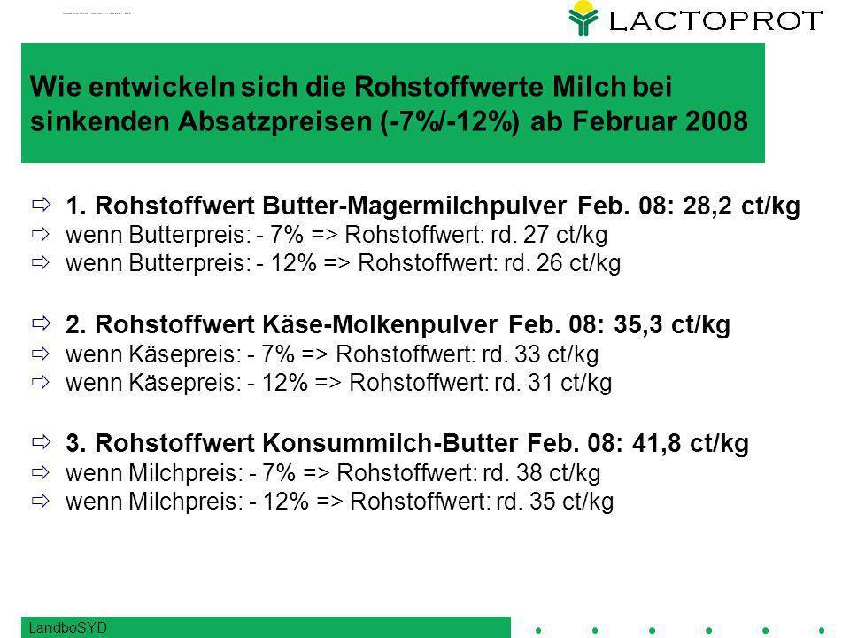 LandboSYD Wie entwickeln sich die Rohstoffwerte Milch bei sinkenden Absatzpreisen (-7%/-12%) ab Februar 2008 1.