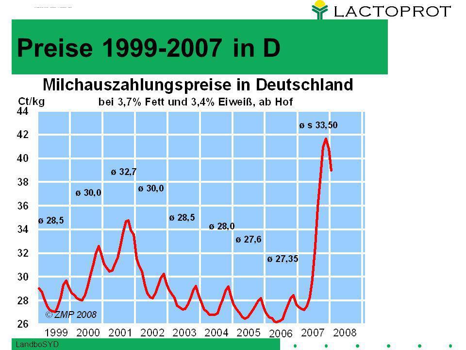 LandboSYD Anteile von Fett- und Nichtfettwerten (Eiweiß) am Gesamtwert des Rohstoffs Milch in %