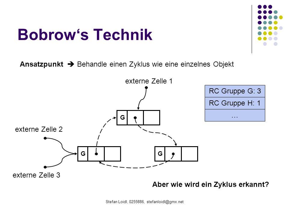 Stefan Loidl, 0255886, stefanloidl@gmx.net Bobrows Technik Ansatzpunkt Behandle einen Zyklus wie eine einzelnes Objekt GG G externe Zelle 1 RC Gruppe G: 3 RC Gruppe H: 1 … externe Zelle 2 externe Zelle 3 Aber wie wird ein Zyklus erkannt?