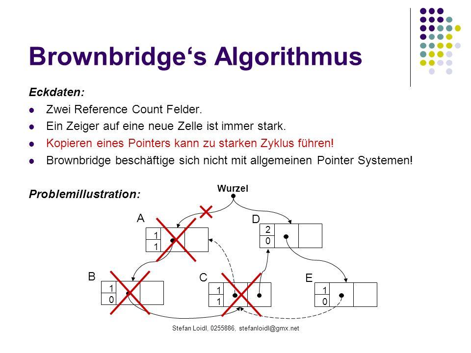 Stefan Loidl, 0255886, stefanloidl@gmx.net Salkilds Modifikationen Ein kopierter Zeiger ist immer schwach Das Löschen gestaltet sich komplizierter (3 Fälle) //Fall 3: nur noch schwache Referenzen else if(SRC(P) == 0 && WRC(P) > 0){ invertStrength(P); forall(Children C of P){ suicide(P,C); } if(SRC(P) == 0){ forall(Children C of P){ delete(C); } free(T); } B 1 0 1 1 1 1 2 0 1 0 Wurzel A C D E