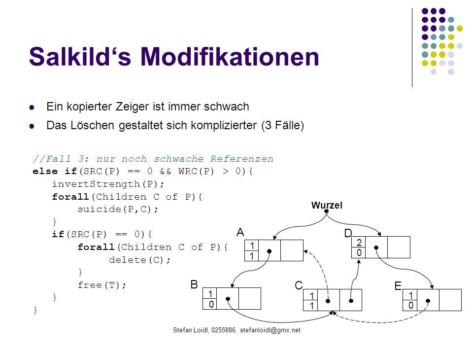 Stefan Loidl, 0255886, stefanloidl@gmx.net Salkilds Modifikationen /** * Suchroutine die starke Zyklen von * einem Knoten Start aus findet und * Diese beseitigt.