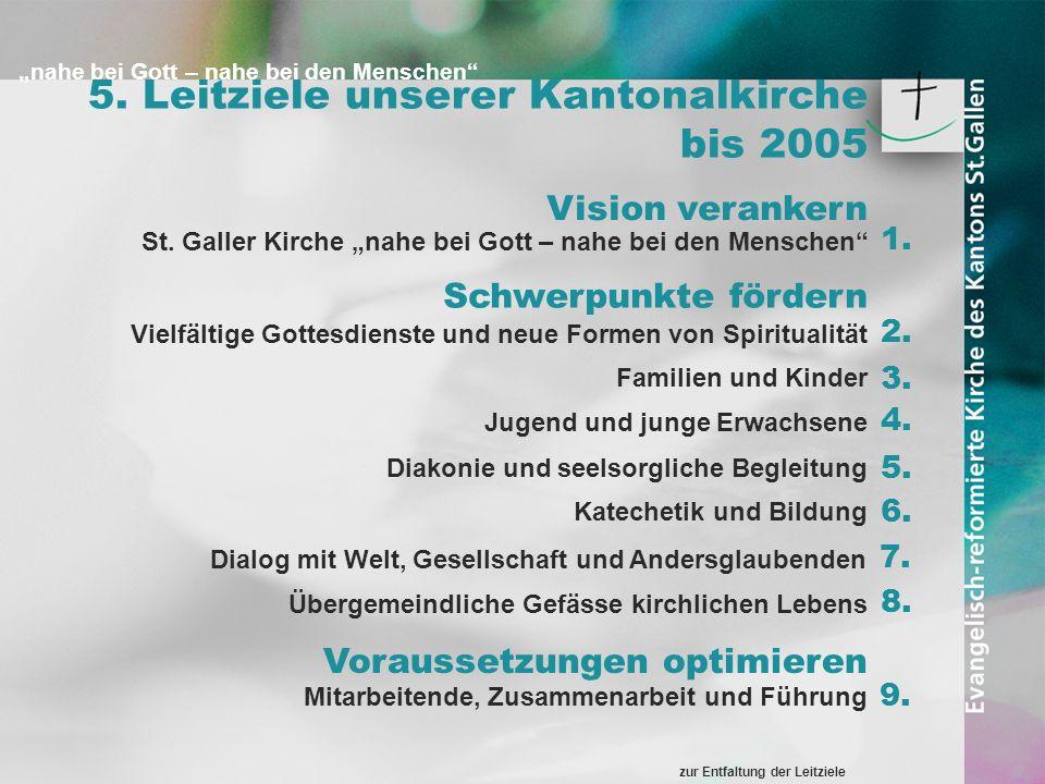 nahe bei Gott – nahe bei den Menschen 5. Leitziele unserer Kantonalkirche bis 2005 St. Galler Kirche nahe bei Gott – nahe bei den Menschen 1. Vielfält