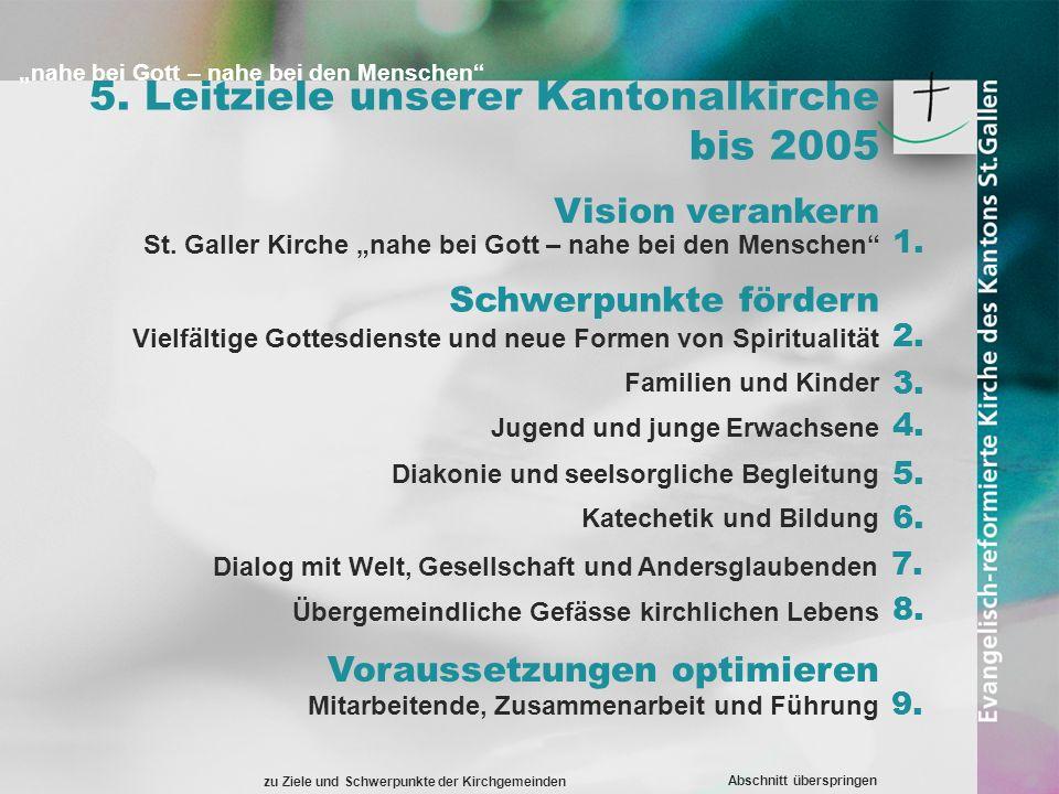 nahe bei Gott – nahe bei den Menschen 5.Leitziele unserer Kantonalkirche bis 2005 St.