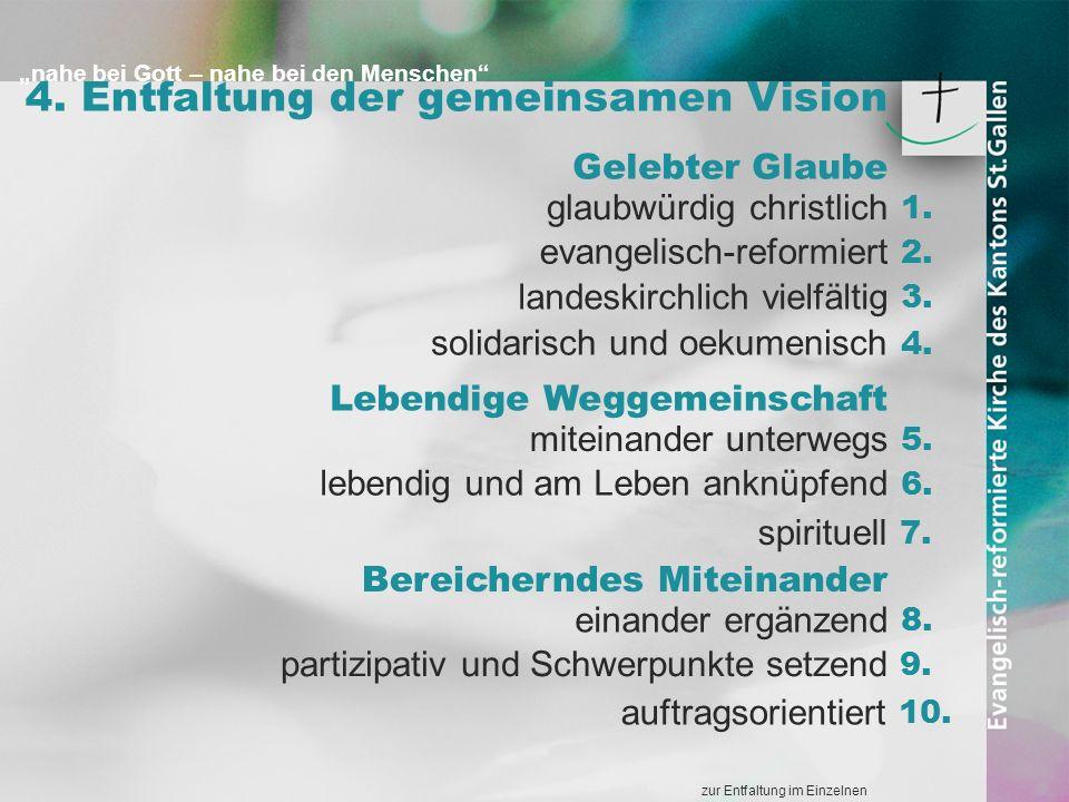 nahe bei Gott – nahe bei den Menschen 4. Entfaltung der gemeinsamen Vision glaubwürdig christlich 1. evangelisch-reformiert 2. landeskirchlich vielfäl