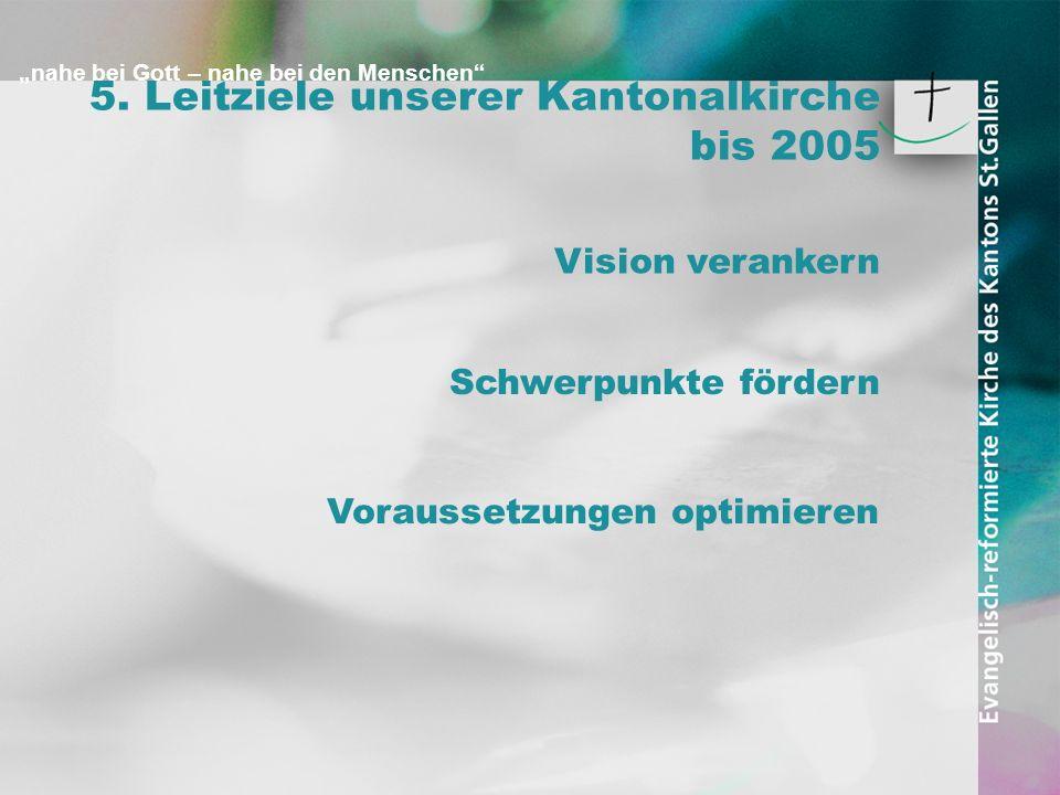 nahe bei Gott – nahe bei den Menschen 5. Leitziele unserer Kantonalkirche bis 2005 Vision verankern Zeilenabstand Abschnittabstand Schwerpunkte förder