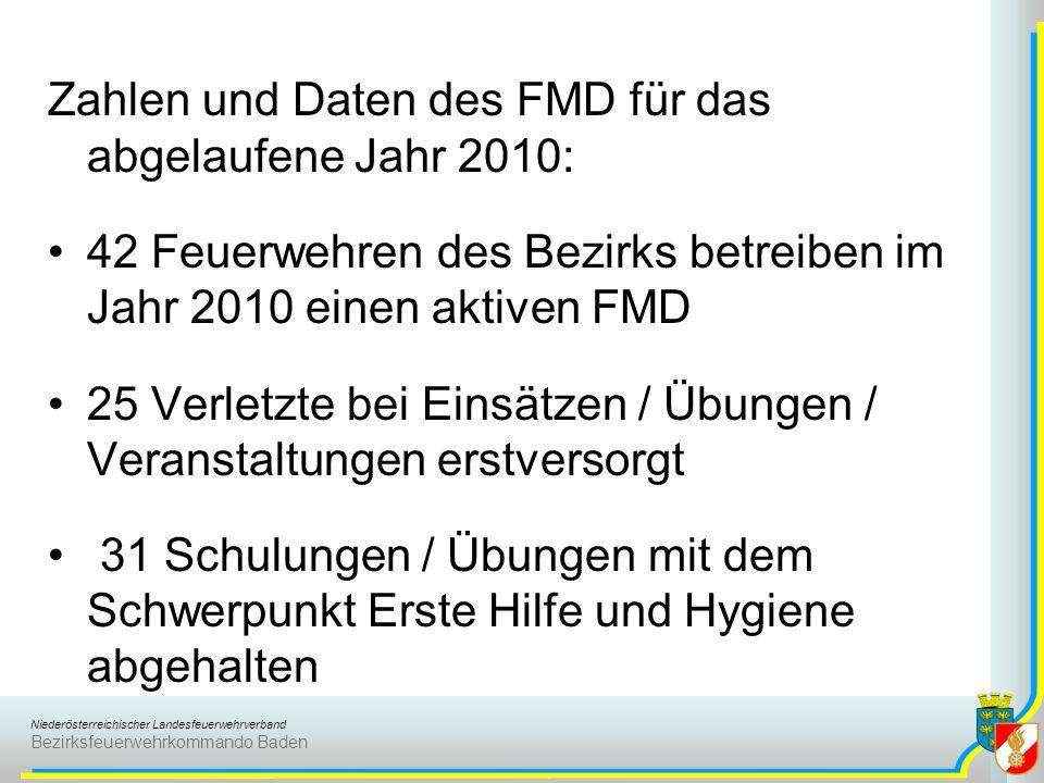 Niederösterreichischer Landesfeuerwehrverband Bezirksfeuerwehrkommando Baden Zahlen und Daten des FMD für das abgelaufene Jahr 2010: 42 Feuerwehren de