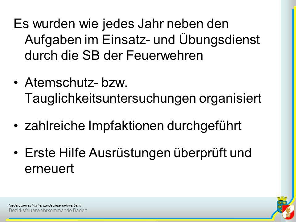 Niederösterreichischer Landesfeuerwehrverband Bezirksfeuerwehrkommando Baden Es wurden wie jedes Jahr neben den Aufgaben im Einsatz- und Übungsdienst