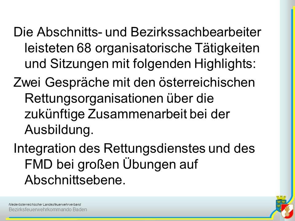 Niederösterreichischer Landesfeuerwehrverband Bezirksfeuerwehrkommando Baden Die Abschnitts- und Bezirkssachbearbeiter leisteten 68 organisatorische Tätigkeiten und Sitzungen mit folgenden Highlights: Zwei Gespräche mit den österreichischen Rettungsorganisationen über die zukünftige Zusammenarbeit bei der Ausbildung.