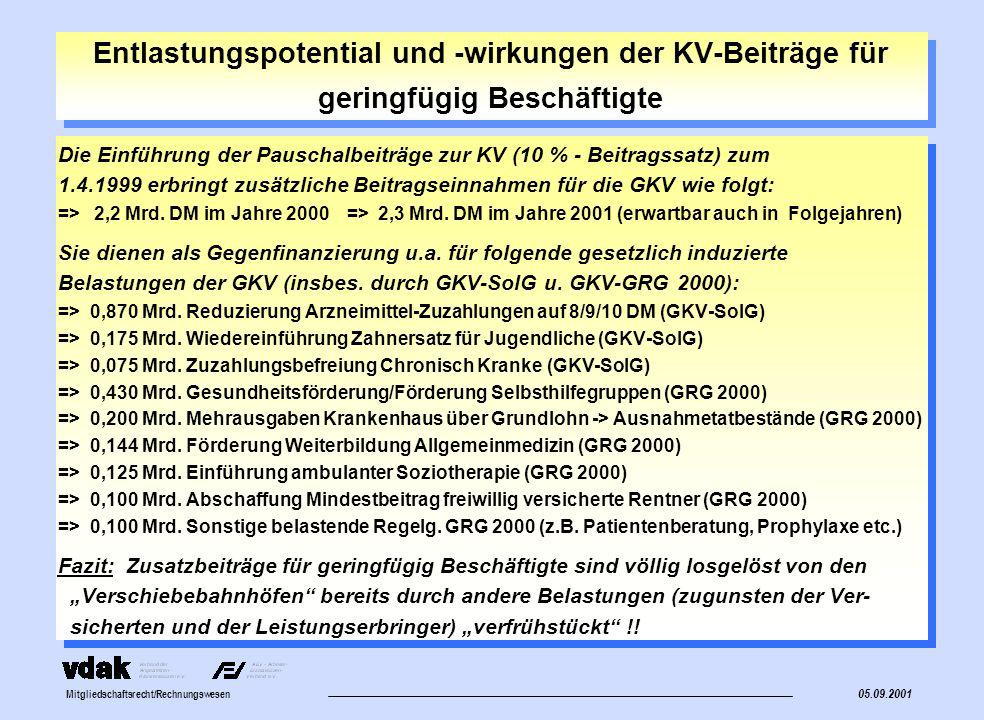Mitgliedschaftsrecht/Rechnungswesen Entlastungspotential und -wirkungen der KV-Beiträge für geringfügig Beschäftigte Die Einführung der Pauschalbeiträ
