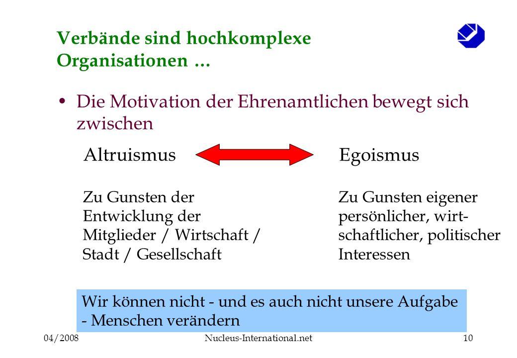 04/2008Nucleus-International.net10 Verbände sind hochkomplexe Organisationen … Die Motivation der Ehrenamtlichen bewegt sich zwischen Altruismus Egois
