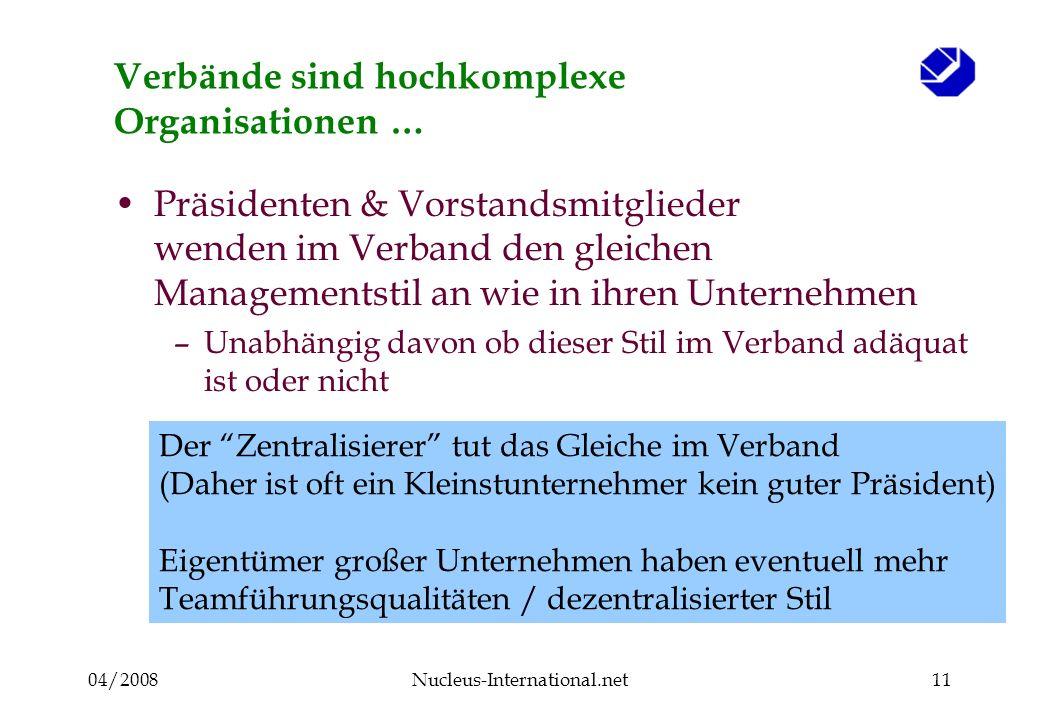 04/2008Nucleus-International.net11 Verbände sind hochkomplexe Organisationen … Präsidenten & Vorstandsmitglieder wenden im Verband den gleichen Manage