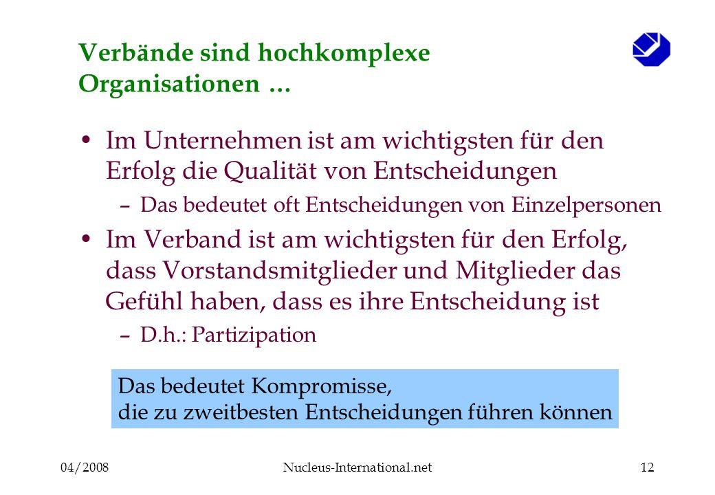 04/2008Nucleus-International.net12 Verbände sind hochkomplexe Organisationen … Im Unternehmen ist am wichtigsten für den Erfolg die Qualität von Entsc