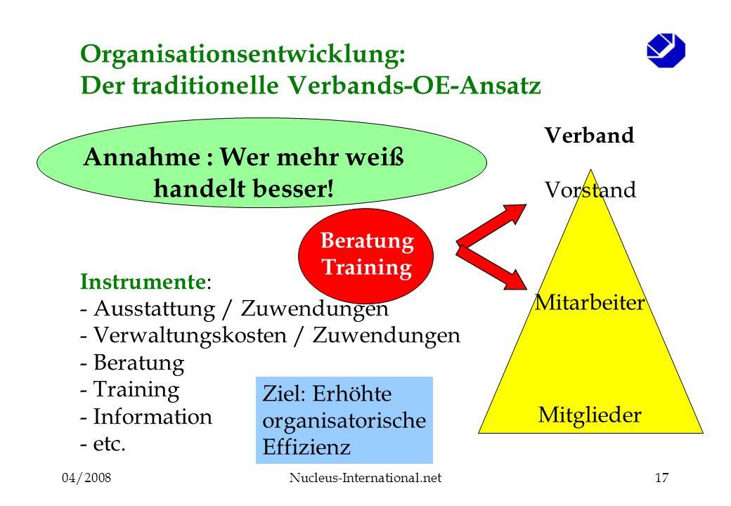 04/2008Nucleus-International.net17 Organisationsentwicklung: Der traditionelle Verbands-OE-Ansatz Vorstand Mitarbeiter Mitglieder Beratung Training In