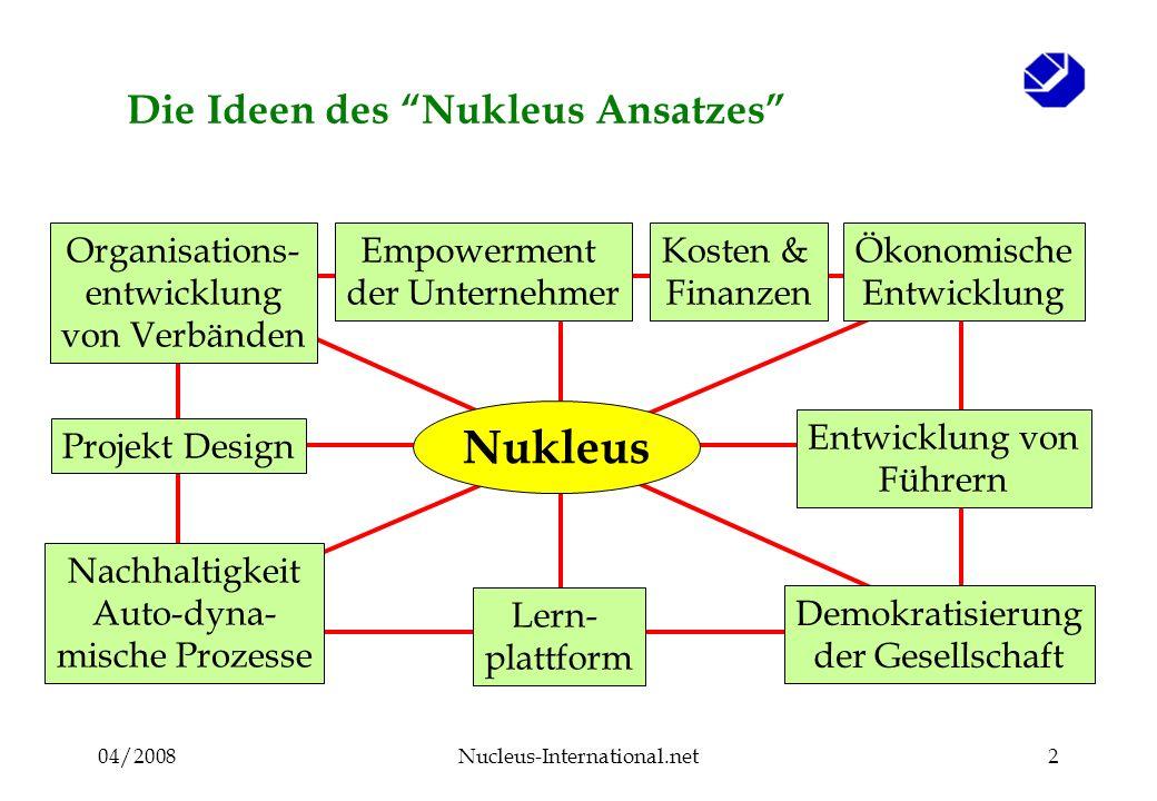 04/2008Nucleus-International.net2 Die Ideen des Nukleus Ansatzes Nukleus Organisations- entwicklung von Verbänden Empowerment der Unternehmer Nachhalt