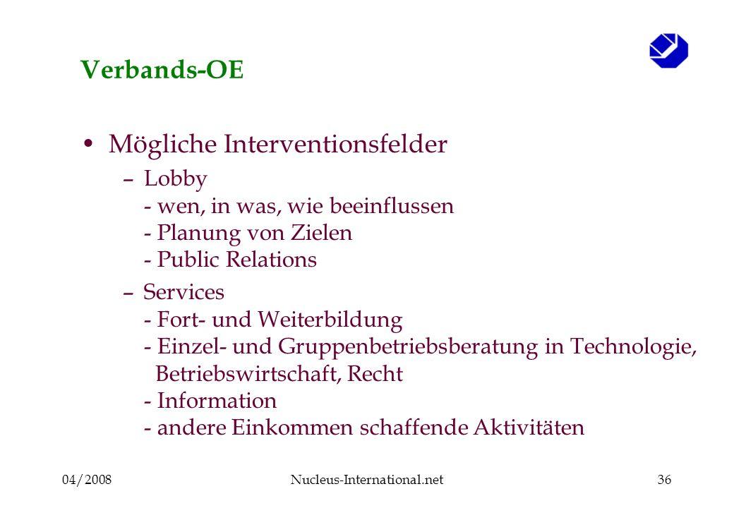 04/2008Nucleus-International.net36 Verbands-OE Mögliche Interventionsfelder –Lobby - wen, in was, wie beeinflussen - Planung von Zielen - Public Relat
