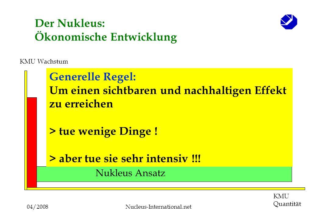 04/2008Nucleus-International.net44 Nukleus Ansatz Der Nukleus: Ökonomische Entwicklung KMU Quantität KMU Wachstum Generelle Regel: Um einen sichtbaren und nachhaltigen Effekt zu erreichen > tue wenige Dinge .