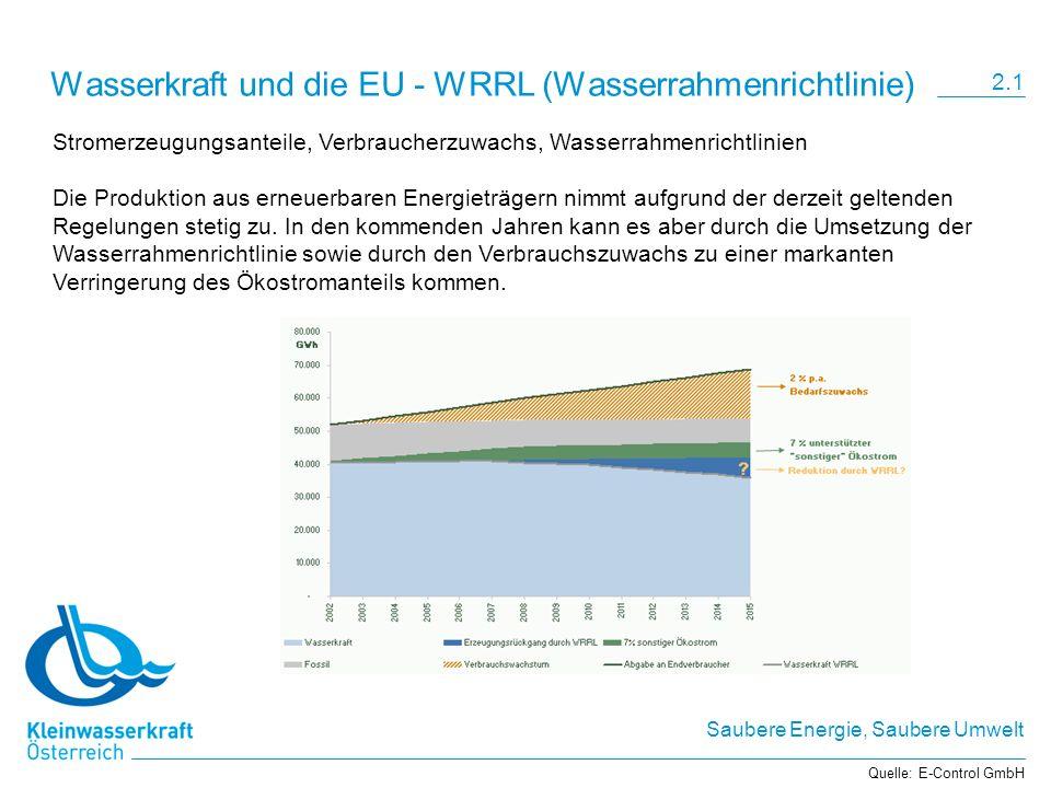 Saubere Energie, Saubere Umwelt Wasserkraft und die EU - WRRL (Wasserrahmenrichtlinie) Quelle: E-Control GmbH Stromerzeugungsanteile, Verbraucherzuwachs, Wasserrahmenrichtlinien Die Produktion aus erneuerbaren Energieträgern nimmt aufgrund der derzeit geltenden Regelungen stetig zu.