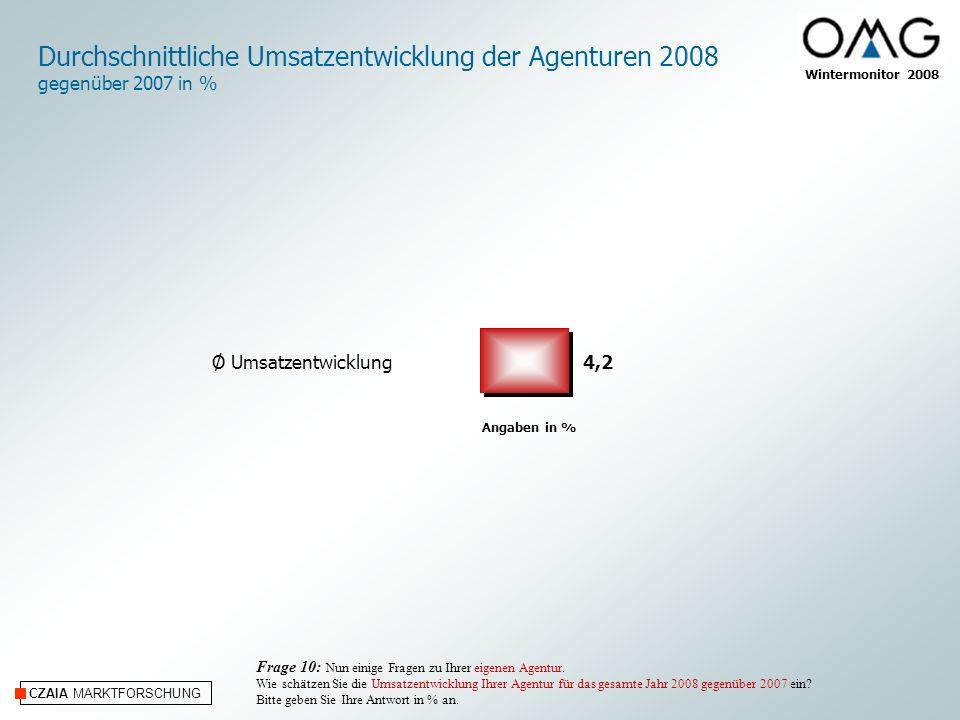 CZAIA MARKTFORSCHUNG Wintermonitor 2008 Frage 10: Nun einige Fragen zu Ihrer eigenen Agentur.