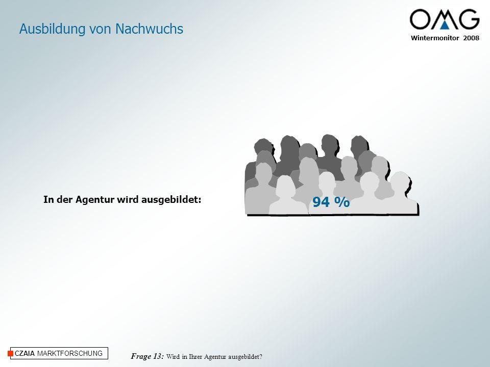 CZAIA MARKTFORSCHUNG Wintermonitor 2008 Ausbildung von Nachwuchs 94 % In der Agentur wird ausgebildet: Frage 13: Wird in Ihrer Agentur ausgebildet?