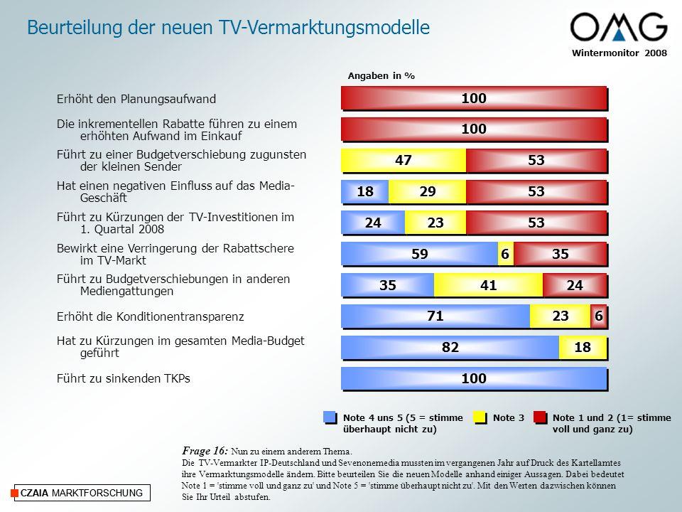 CZAIA MARKTFORSCHUNG Wintermonitor 2008 CZAIA MARKTFORSCHUNG Beurteilung der neuen TV-Vermarktungsmodelle Frage 16: Nun zu einem anderem Thema.